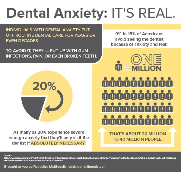 Dental Anxiety Miami